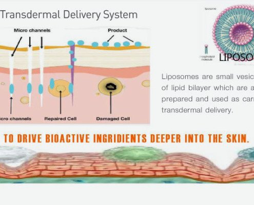 Dermarolling skin benefits